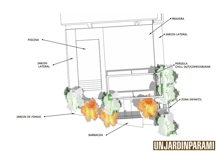 Proyecto y diseño de piscinas