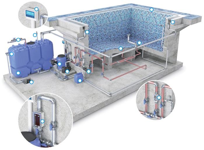Sistemas automáticos de desinfección